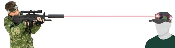 Лазертаг - принцип работы