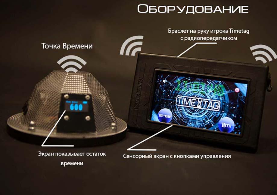 Таймтаг - новая игра в Харькове